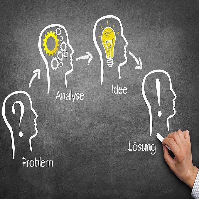 Problem / Analyse / Idee / Lösung Konzept